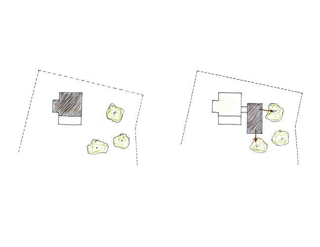 Zubau Umbau Einfamilienhaus SKOPOS Wien Architekturbüro Holzfassade